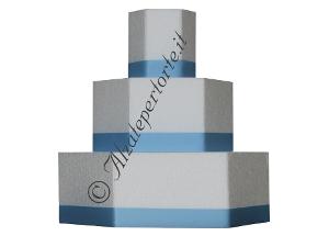 Alzate in polistirolo per torte: dai forma alle tue torte